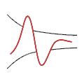 Gridhound logo